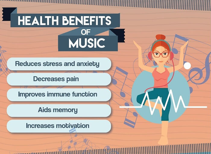 Health benefits for employees